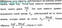 Решение задач по физике №18. Физические основы механики. Динамика.